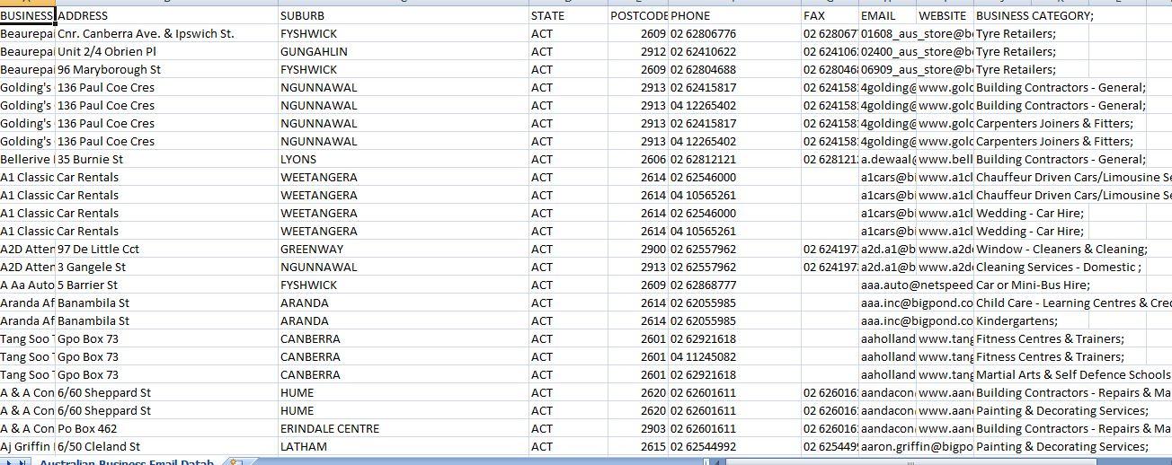 300k australia email b2b database