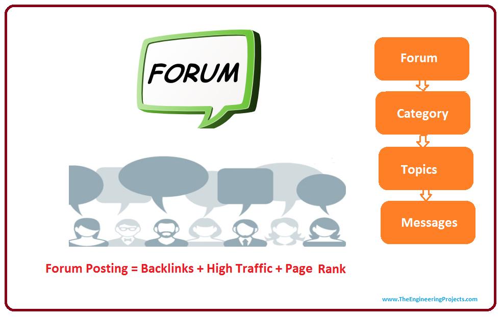 I will provide you 30 High DA Forum backlinks,  Forum posting