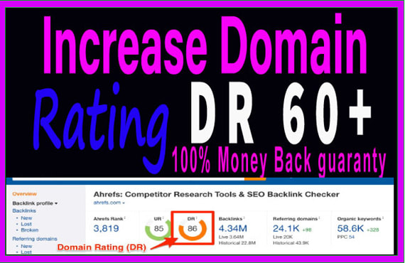 I will increase domain Rank DR and DA ahref from 0 to 60