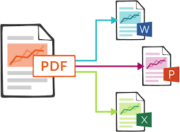 PDF conversion to any other file