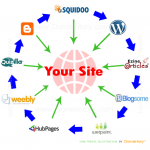 I will 100,000 SEO Google Authority Backlinks Gsa tier 3