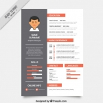 Get designed and edited your CV,  cover letter,  and LinkedIn profile by professionals