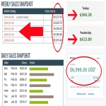 Give Top 3 Best Website Traffic Sources To Drive Guaranteed Buyers